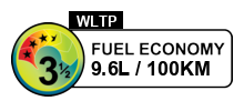9.6 litres/100km