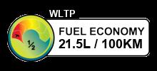 21.5 litres/100km