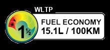 15.1 litres/100km