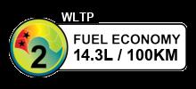14.3 litres/100km