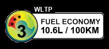 10.6 litres/100km