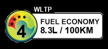 8.3 litres/100km