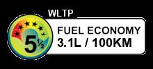 3.1 litres/100km