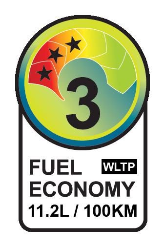 EECA Fuel Economy Rating *